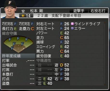 松本 剛 プロ野球スピリッツ2015