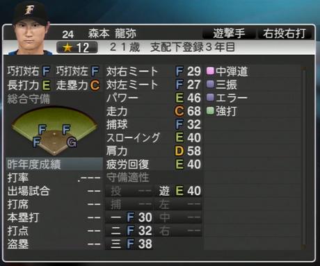 森本 龍弥 プロ野球スピリッツ2015