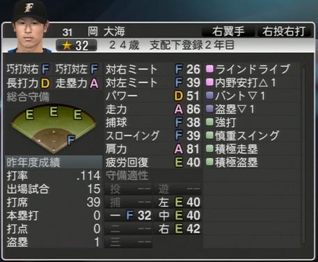 岡 大海 プロ野球スピリッツ2015