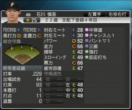 石川 慎吾 プロ野球スピリッツ2015