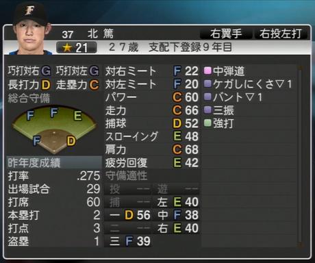 北 篤 プロ野球スピリッツ2015