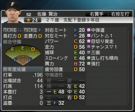 佐藤 賢治 プロ野球スピリッツ2015