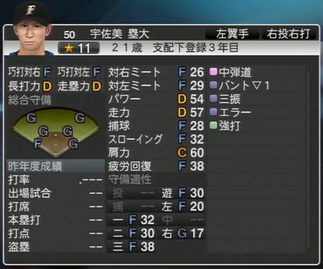 宇佐美 塁大 プロ野球スピリッツ2015