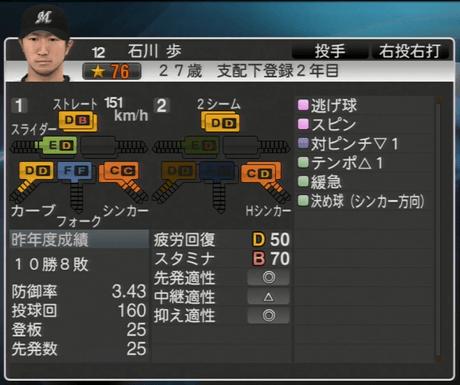 石川 歩 プロ野球スピリッツ2015