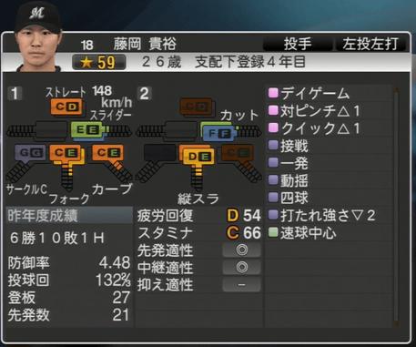 藤岡 貴裕 プロ野球スピリッツ2015
