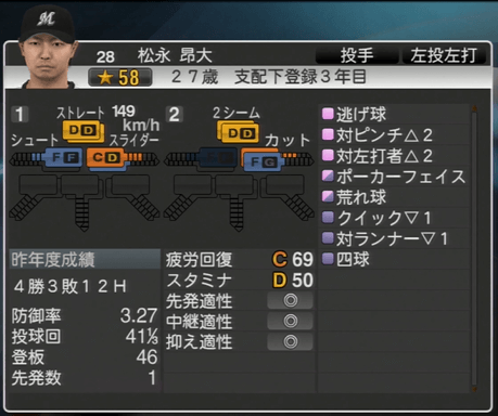 松永 昂大 プロ野球スピリッツ2015