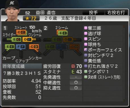 益田 直也 プロ野球スピリッツ2015