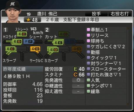 唐川 侑己 プロ野球スピリッツ2015