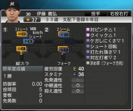 伊藤 義弘 プロ野球スピリッツ2015