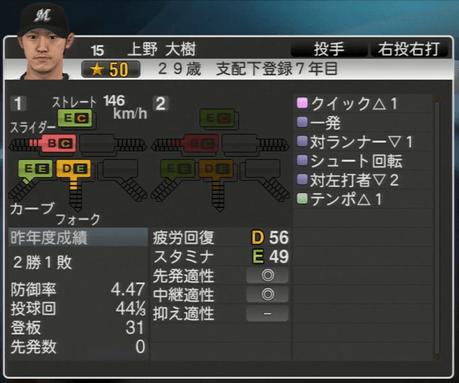 上野 大樹 プロ野球スピリッツ2015