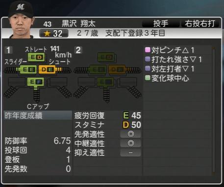 黒沢 翔太 プロ野球スピリッツ2015