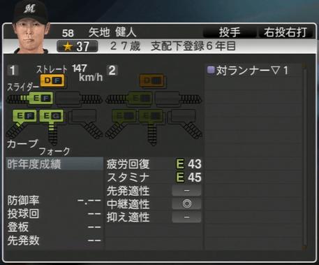 矢地 健人 プロ野球スピリッツ2015