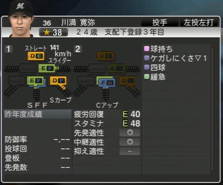 川満 寛弥 プロ野球スピリッツ2015 ver1.06
