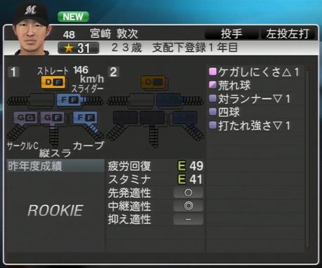 宮﨑 敦次 プロ野球スピリッツ2015 ver1.06