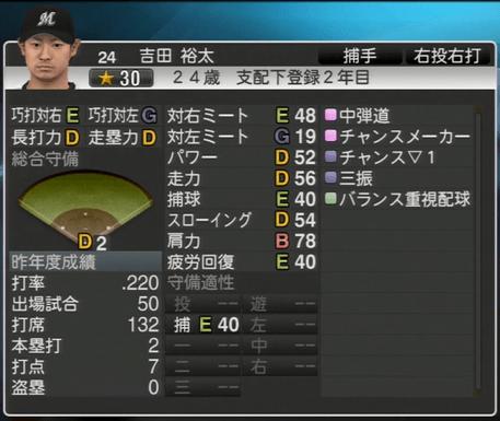 吉田 裕太 プロ野球スピリッツ2015
