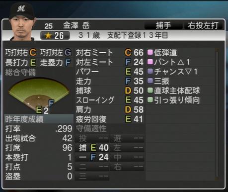 金澤 岳 プロ野球スピリッツ2015