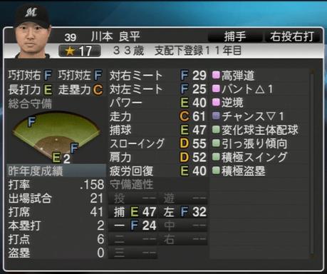 川本 良平 プロ野球スピリッツ2015 ver1.06