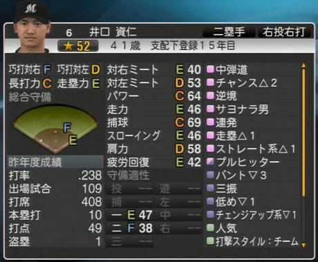 井口 資仁 プロ野球スピリッツ2015