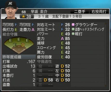 早坂 圭介 プロ野球スピリッツ2015