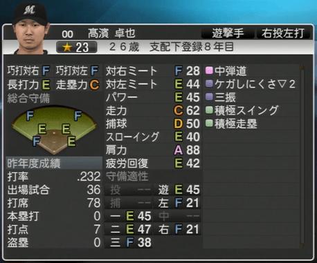 髙濱 卓也 プロ野球スピリッツ2015