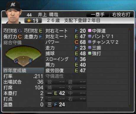 井上 晴哉 プロ野球スピリッツ2015