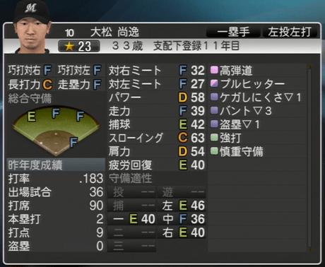 大松 尚逸 プロ野球スピリッツ2015 ver1.06