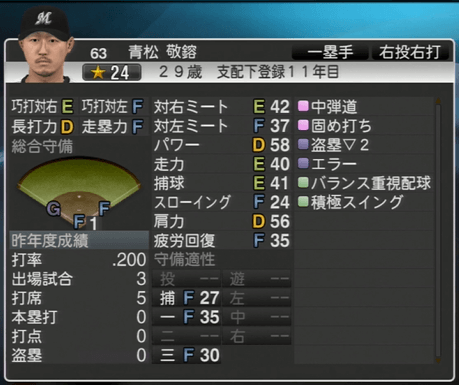 青松 敬鎔 プロ野球スピリッツ2015