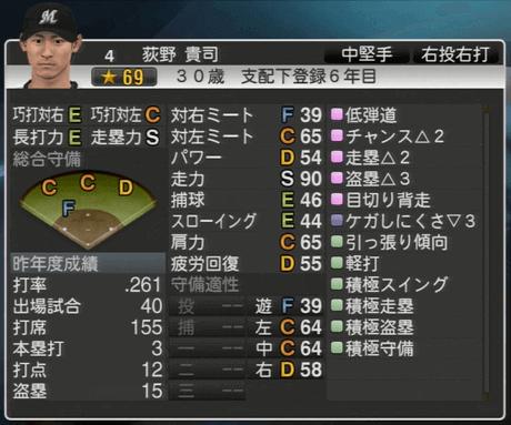 荻野 貴司 プロ野球スピリッツ2015