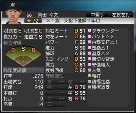 岡田 幸文 プロ野球スピリッツ2015