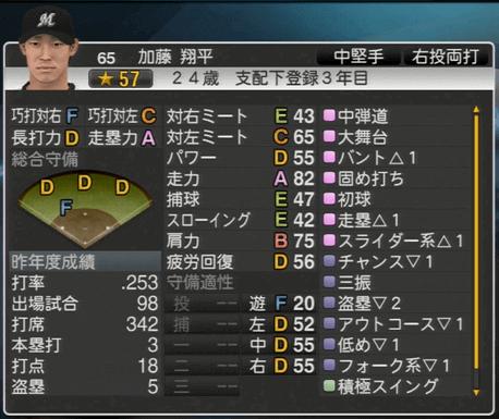 加藤 翔平 プロ野球スピリッツ2015
