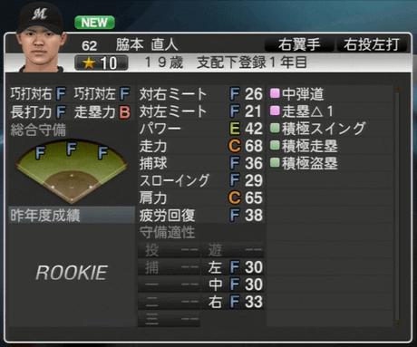 脇本 直人 プロ野球スピリッツ2015 ver1.06