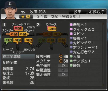 牧田 和久 プロ野球スピリッツ2015