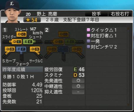 野上 亮磨 プロ野球スピリッツ2015
