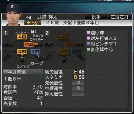 武隈 祥太 プロ野球スピリッツ2015