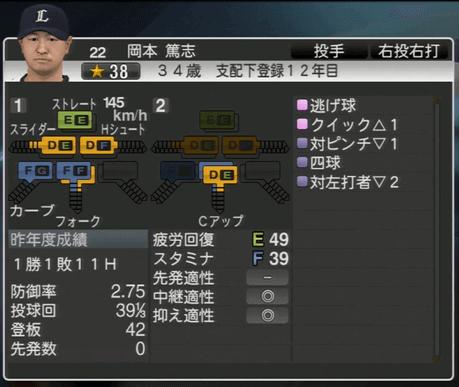 岡本 篤志 プロ野球スピリッツ2015