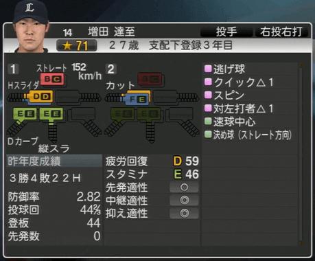 増田 達至 プロ野球スピリッツ2015