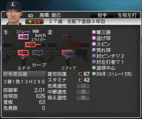 髙橋 朋己 プロ野球スピリッツ2015