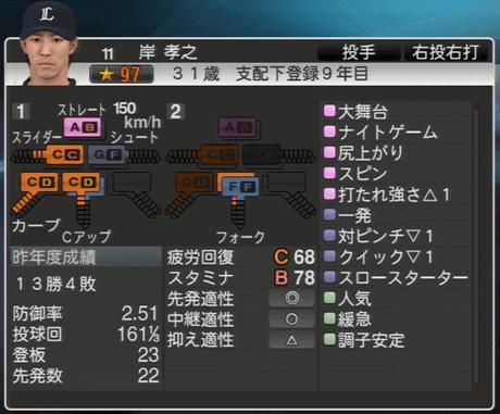 岸 孝之 プロ野球スピリッツ2015 ver1.06