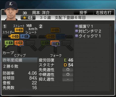 岡本 洋介 プロ野球スピリッツ2015