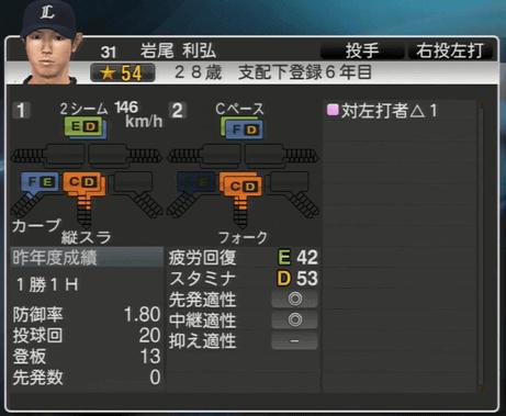 岩尾 利弘 プロ野球スピリッツ2015