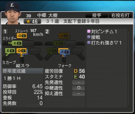 中郷 大樹 プロ野球スピリッツ2015 ver1.06
