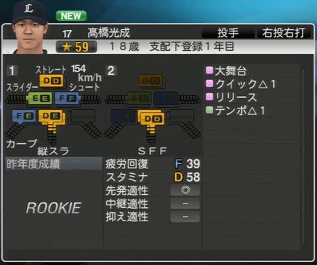髙橋 光成 プロ野球スピリッツ2015