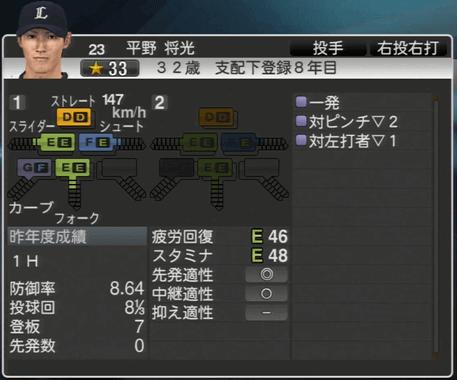 平野 将光 プロ野球スピリッツ2015 ver1.06