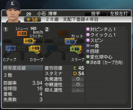 小石 博孝 プロ野球スピリッツ2015