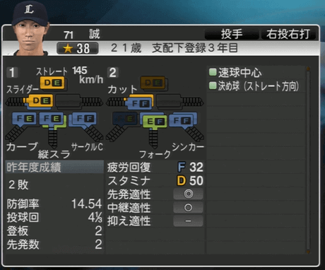 誠 プロ野球スピリッツ2015