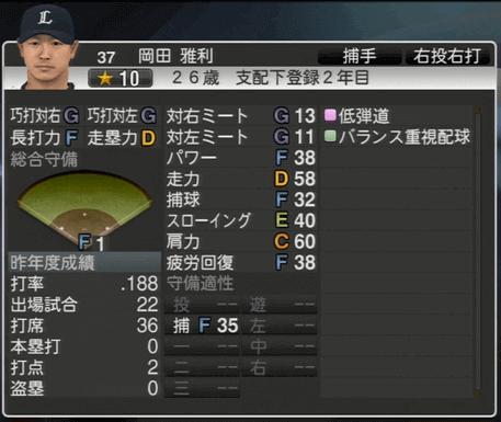 岡田 雅利 プロ野球スピリッツ2015