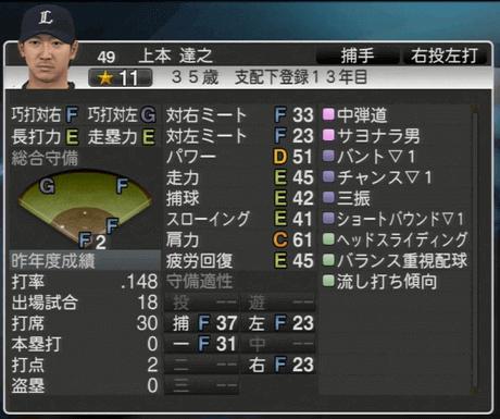 上本 達之 プロ野球スピリッツ2015