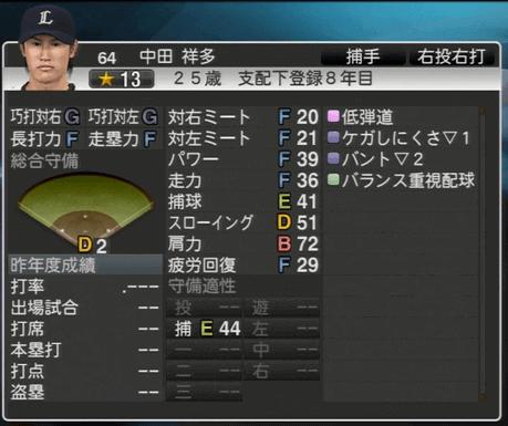 中田 祥多 プロ野球スピリッツ2015 ver1.06