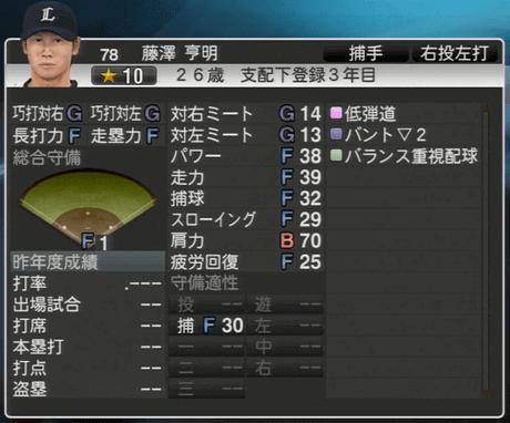 藤澤 亨明 プロ野球スピリッツ2015 ver1.06