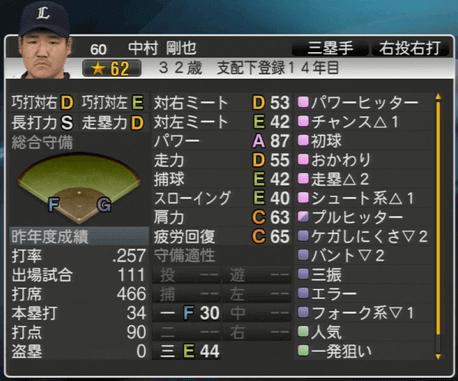 中村 剛也 プロ野球スピリッツ2015